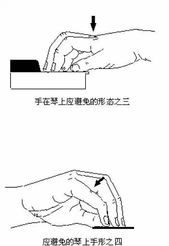 收藏 | 琴童正确标准手势对照简图及纠正方法!