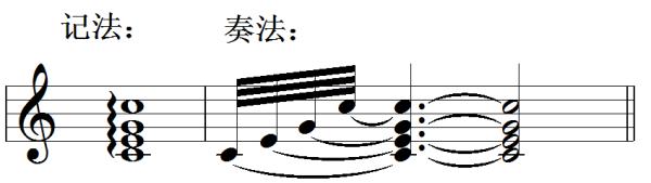 张韶涵和腾格尔老师告诉你:乐谱中的符号有多重要?